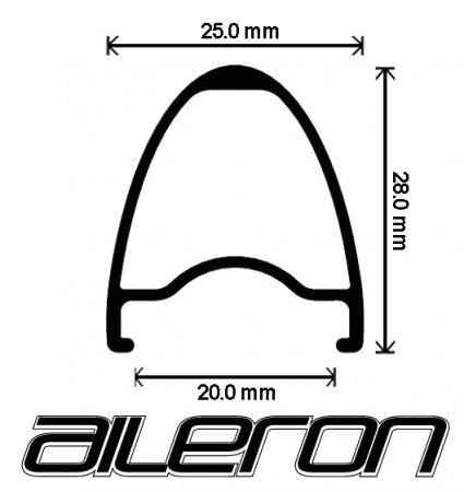 The 650B Test: Velocity Aileron Rims