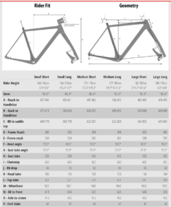 Lauf True Grit geometry