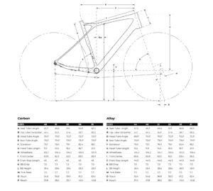 GT Grade geometry